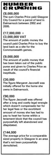 CWG2010 number crunching: Some stats revealing some relative costings in the Glascow Commonwealth Games 2014 Compulsory Purchase of Margaret Jaconelli's property